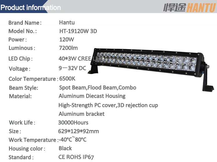 HT-19120 3D