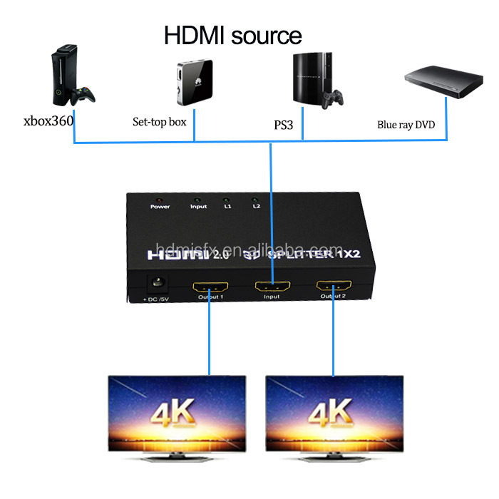 support learning center hdmi hookup guide