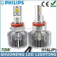 Factory Supply 3500lm 35W High Lumen Universal H16 LED Philips Tractor Headlight