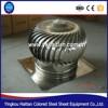Workshop Wind Power Ventilation Fan