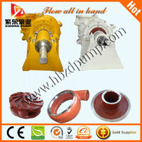Centrifugal water pump spare parts (CE ISO certified)