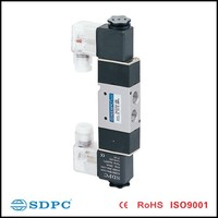 solenoid valve,double acting air valve