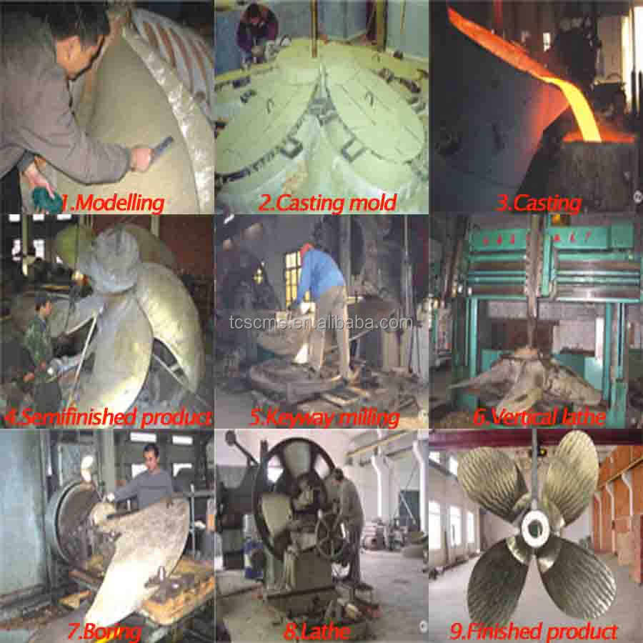 All kinds of marine fixed pitch propeller in bronze for sales