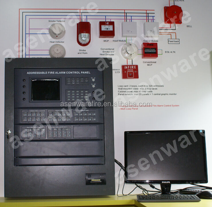 Wire Est Addressable Linkage Fire Alarm System Control Panel With ...