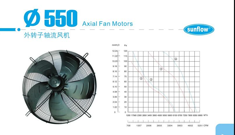 YWF6D-550 axial fan motors