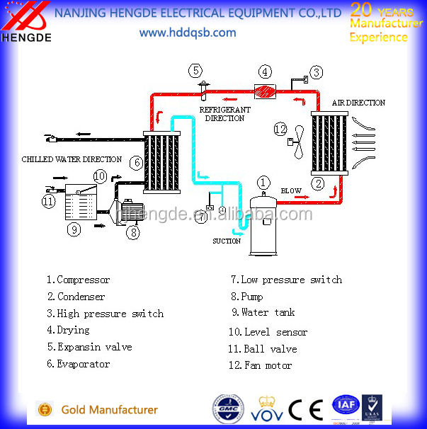 Carrier Air Cooled Chiller Schematic Wire Center