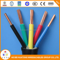 Types of electrical underground power cables