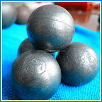 Reasonable price and manufacturers direct selling grinding steel balls