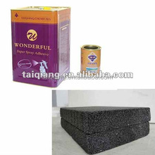 spray adhesive for thermo-insulant materials like aluminum foil, PE,
