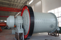 Zhongde Ball Mill sold to More Than 20 Countries