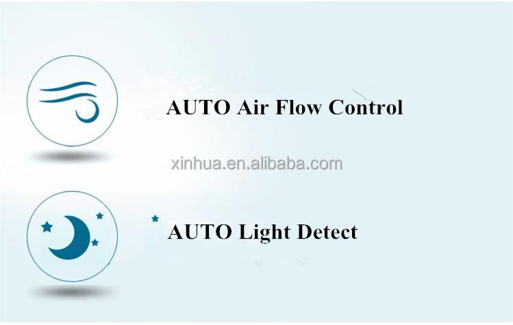 KJFB10 air purifier ionizer led11.jpg