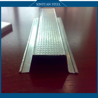 metal furring channel sizes
