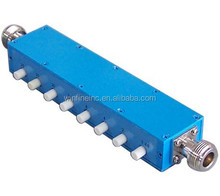 Variable&Prog. Pushbutton Step Attenuators