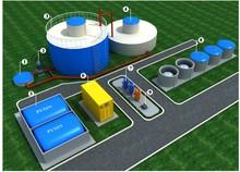 Puxin medium size biogas plant