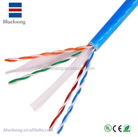 China manufacturer best price cat6 cable networking colo, cat6 50 pair cable with cat6 network cable high quality