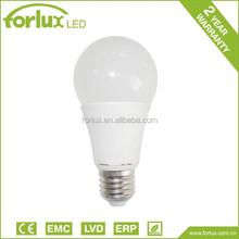 2015 new type 12w e27 led bulb light facoty