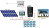 CHINA BEST 1KW 2KW 3KW 5kw 8KW 10KW complte stand alone solar system, solar electricity generating system for house
