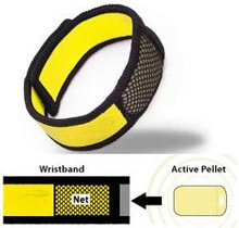 Pest type anti mosquito band with refills