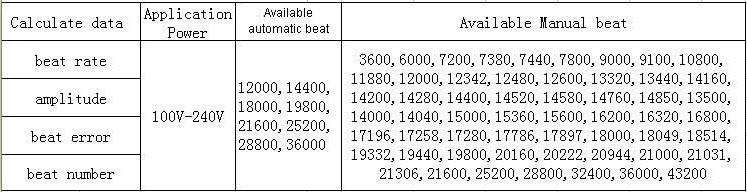 Timegrapher MTG-1000 Механические Часы Тестер Часы Времени Тест Инструмент Часы Инструменты