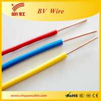 Xinyuan electric wire and cable prices