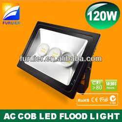 High quality Top quality led floodlight with ies file