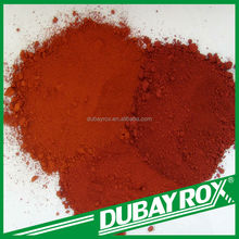 Inorganic Pigment Style and Iron Oxide Type Iron Oxide Red Pigment