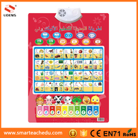 Top Quality Wall Chart For Children Education,Musical Baby Toy Story chart Learning Tablet Toys