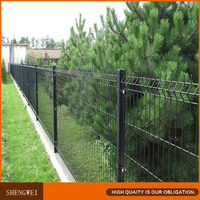 Cheap durable metal panels for fences