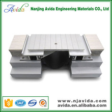 Aluminum floor expansion joints in building construction materials