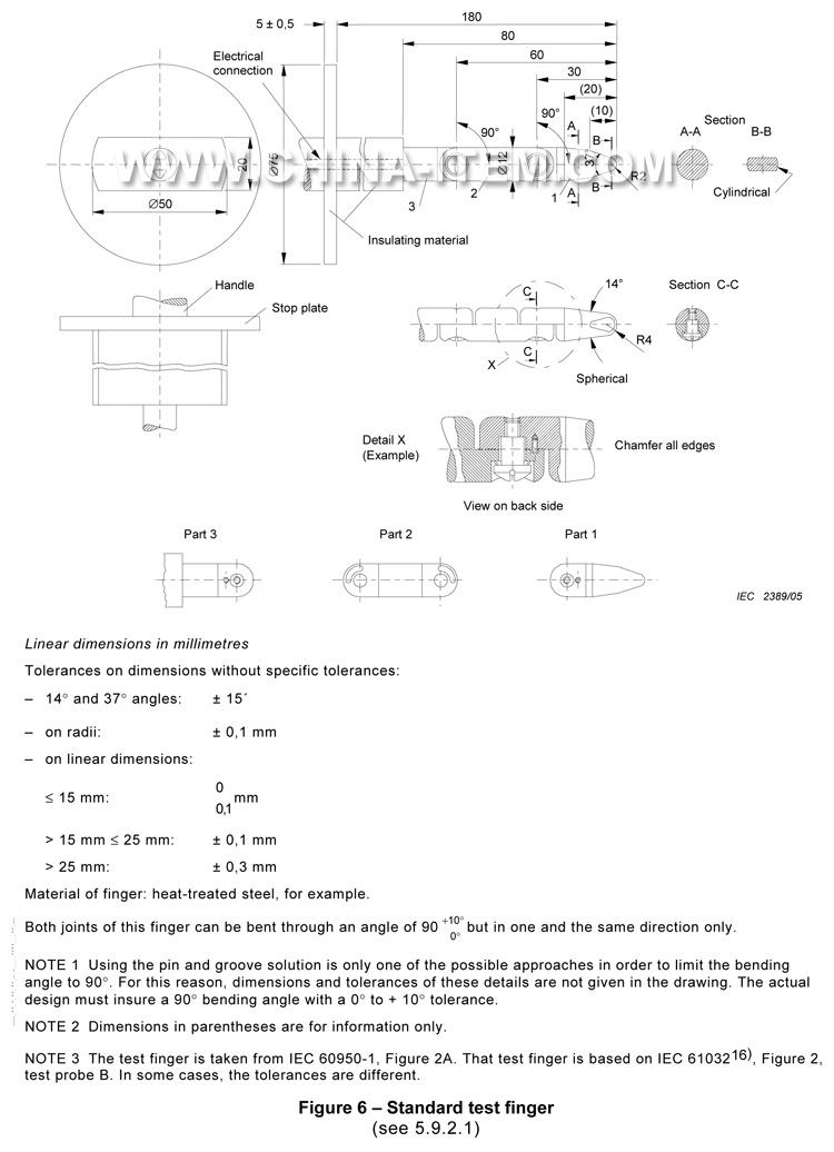 IEC 60601-1  Figure 6.jpg