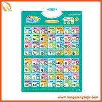 2014 hot toys childrens educational wall charts English wall chart learning chart ED56230258-1