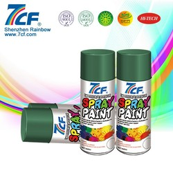 Best And Competitive Spray Paint Prices
