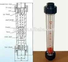 de plástico de agua del medidor de flujo