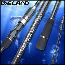 Deland 2015 New Black And Fluorescent Pink Long Fall Jigging Rod , Carbon Fiber Slow Jigging Fishing Rod