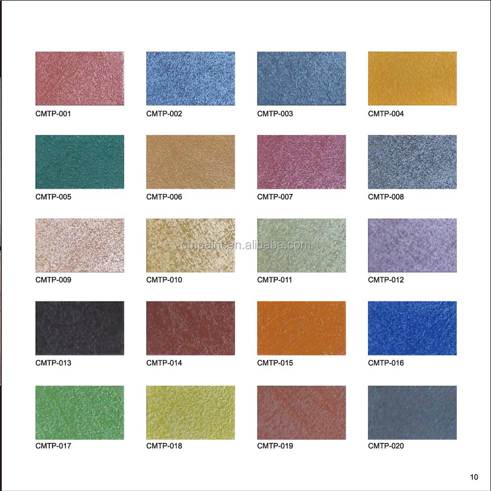 texture paint price