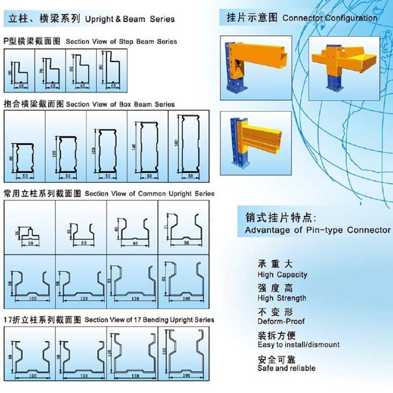 Склад селективного паллетные стеллажи системы