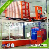 New type wall construction materials sip panel equipment