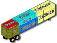 carico max di carico del container software di ottimizzazione