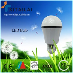 New Products remote control rechargeable bluetooth led bulb light driver