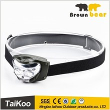 super cheap NEW STYLE head light to wear around head made in China