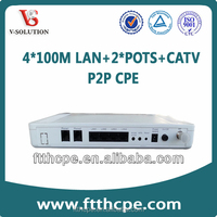 Triple play FTTH CPE P2P,2FXS 4GE CATV ONU,fiber optical end to end indoor CPE