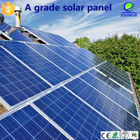 high cost performance solar panel for home electricity USB solar panel