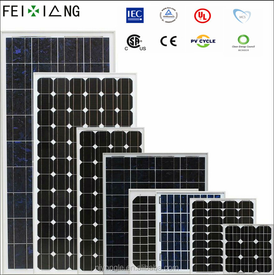 Solar System in Pakistan Prices Lahore Lahore Solar System