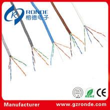 Fuente de la fábrica 24 awg 0.5mm mejor precio cat5e utp lan del cable