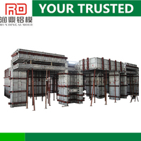 RD best selling products plastic shuttering formwork for concrete