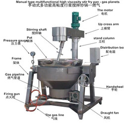 Frozen Food / fast food industrial Cooking Pot