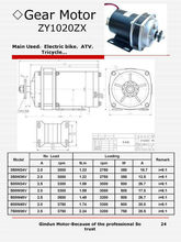 500W48V DC motor with 3300rpm 2.4A For Eletric Bicycle ATV Tricycle ZY1020ZX