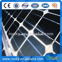 New product solar panel glass