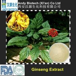 100% Natural 80% Ginsenosides Panax Ginseng Root Extract