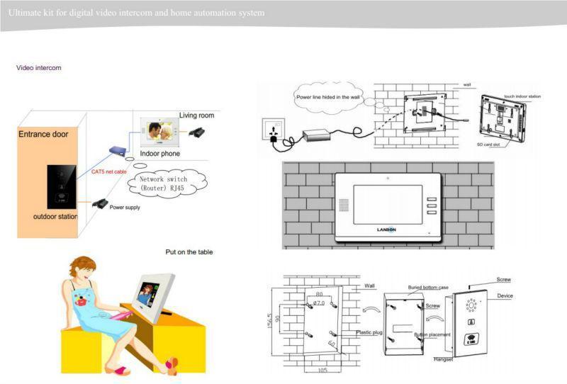 wifi syst me de contr le de la maison zigbee smart home automatisation syst me t l commande id. Black Bedroom Furniture Sets. Home Design Ideas